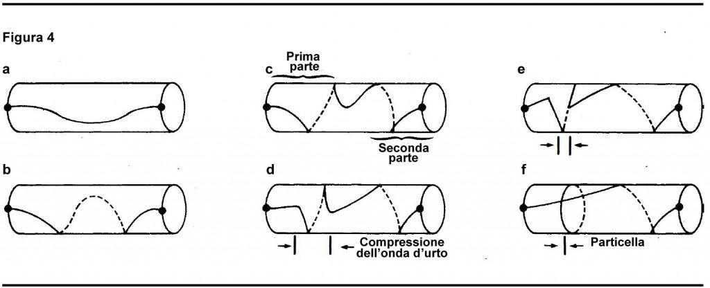 Figura04