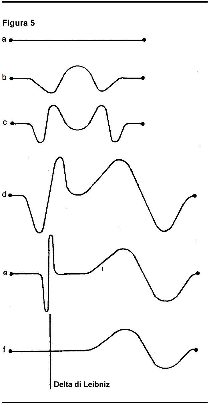 Figura05