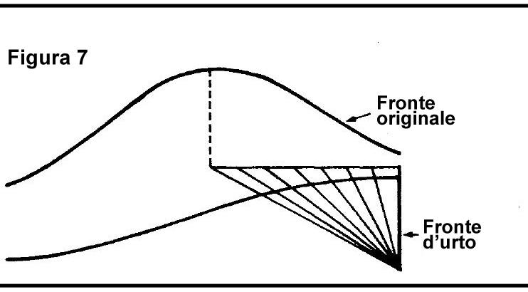 Figura07