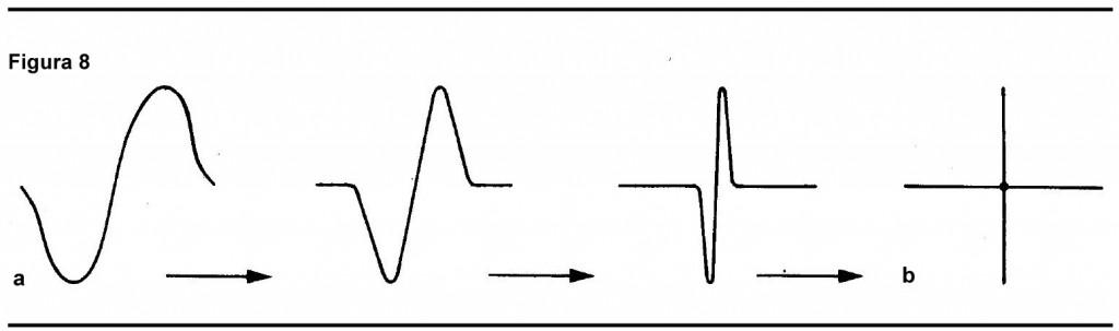 Figura08