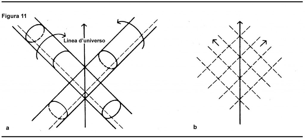 Figura11