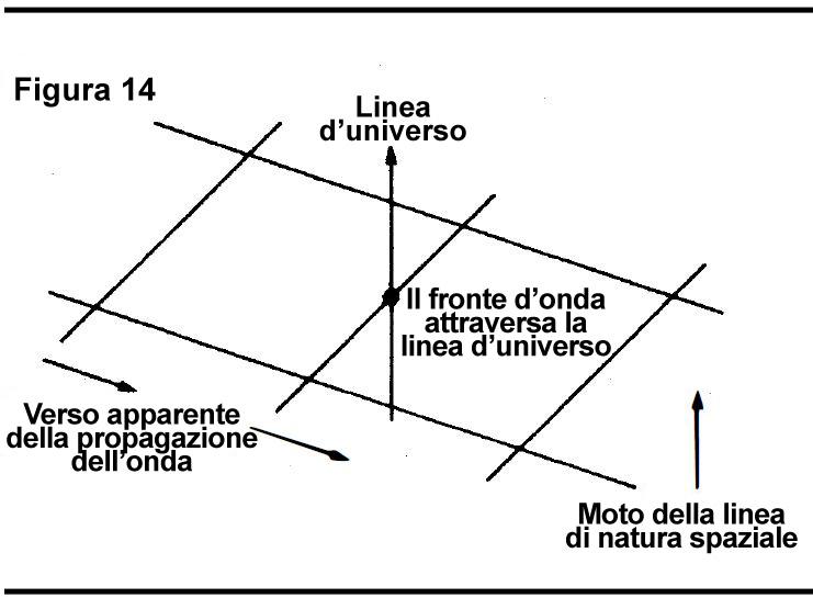 Figura14
