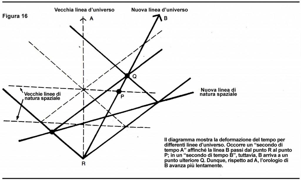 Figura16