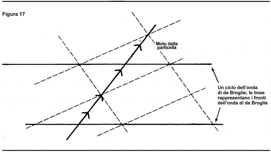 Figura17