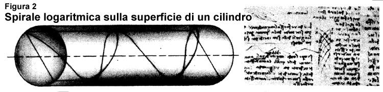 OndaUrtoEconomica_Figura02