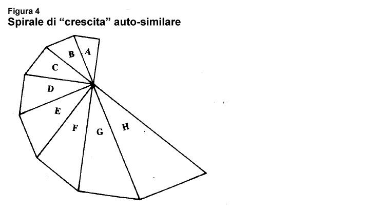 OndaUrtoEconomica_Figura04