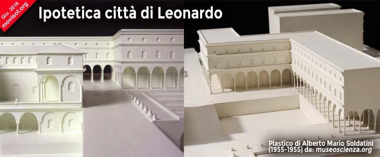 urbanistica_Leonardo_02